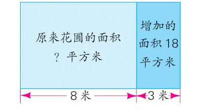 """小学数学教学基本课型下教学模式解读--""""解决问题策略""""课堂教学模式 - 一片天 - 小学数学教研天地"""